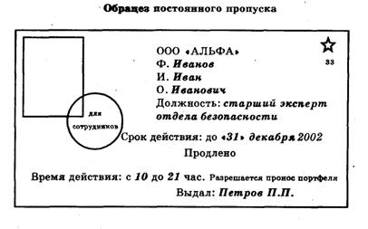 Форма доклада руководителю чоп 2809